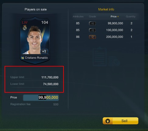 You can also sell the players in the market. You can put any price between  the upper limit and the lower limit.
