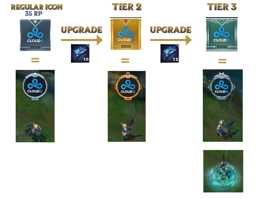 championship jewels token