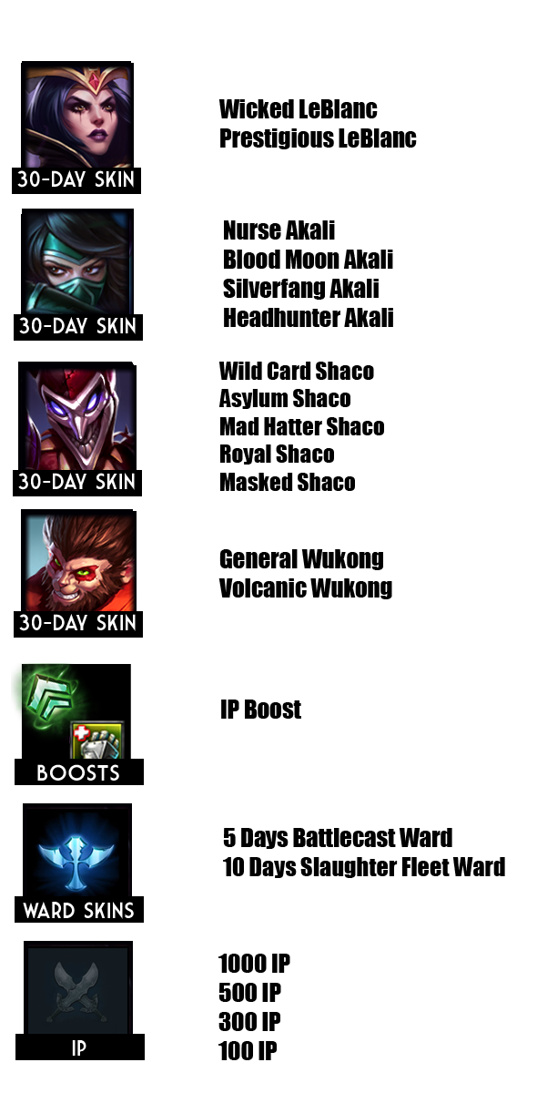 diana lol patch notes